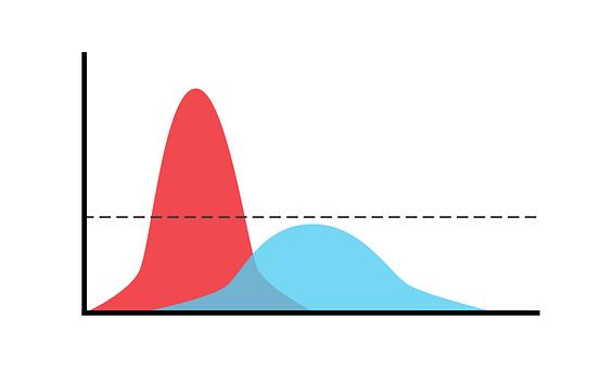 Chart, Cope Curve, Flatten, Curve, Infection, Korona