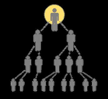 Pyramid, A Pyramid Scheme, Firm, Strategy, Marketing