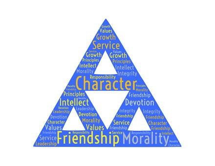 Tri-delta, Delta Delta Delta, Sorority, Qualities