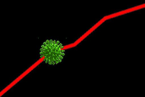 Covid-19, Coronavirus, Curve, Development, Trend