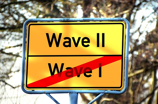 Covid-19, Corona, Wave, Place Name Sign, Town Sign