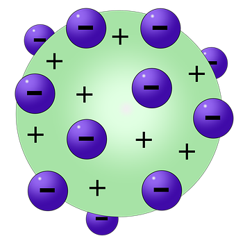 Atom, Model, Thomson, Chemistry, Quantum, Physics