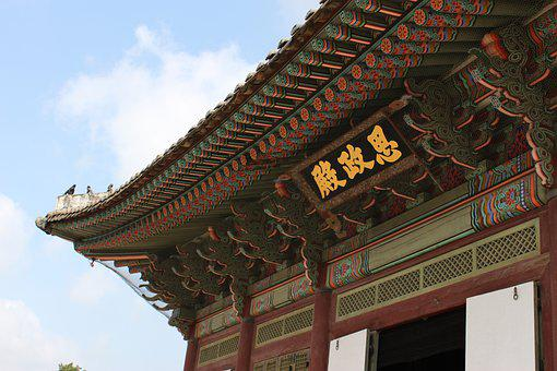 Eaves, Palace, Architecture, Building, China Wind