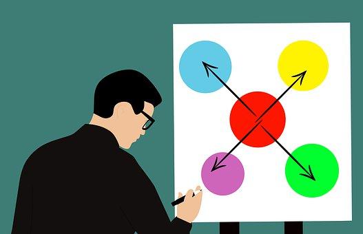 Mindmap, Planning, Presentation, Business, Man, Arrows