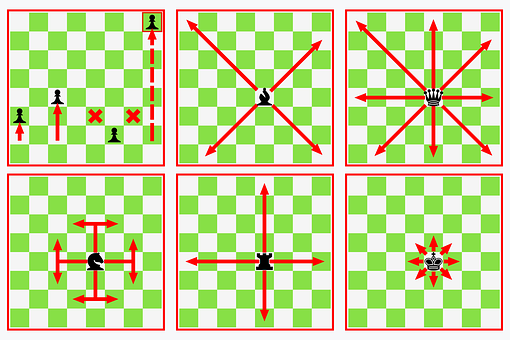 Chess, Movements, Strategy, Rules Of The Game, Diagrams