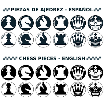 Chess, Parts With Names, Figures, Teacher, School