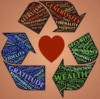 Generosity, Wealth, Heart, Wellbeing, Abundance, Love