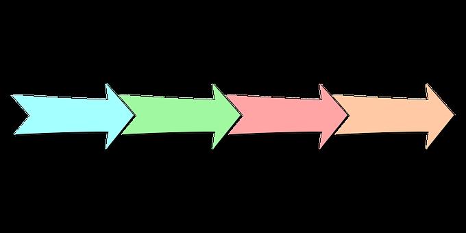 Arrows, Diagram, Process, Visualisation, Change