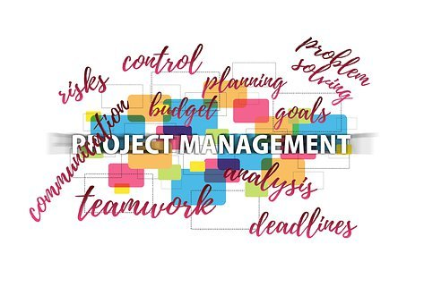 Project, Management, Checklist