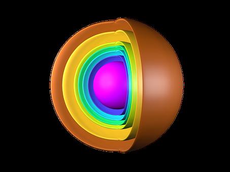 Sphere, Concentric, 3d, Graph