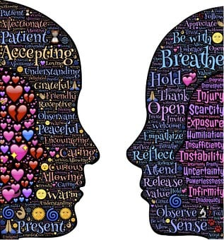 Compassion, Listening, Witnessing, Loving, Empathy