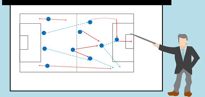 Football, Futsal, Sports, Directed By, Strategy