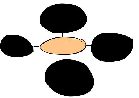 Mindmap, Overview, Category