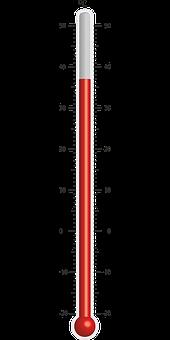 Thermometer, Temperature, Degrees Celsius, Scale