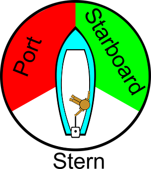 Sail-port-starboard, Sailing, Rules, Sport, Boating