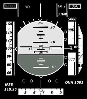 Attitude Indicator, Artificial Horizon, Gyro Horizon