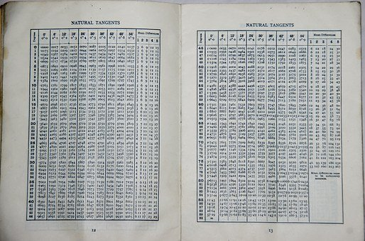 School, Book, Maths, Tangents, Geometry, Tables, 1960s