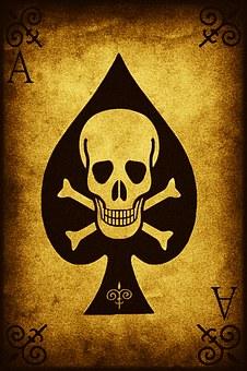 Death, Skull, Skeleton, Halloween, Symbol, Dead, Horror