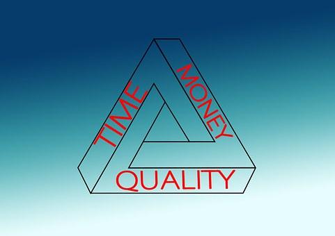 Quality, Time, Money, Optical Deception, Deception