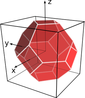 Geometry, Crystal, Figure, Dimensions, Axis, Shape