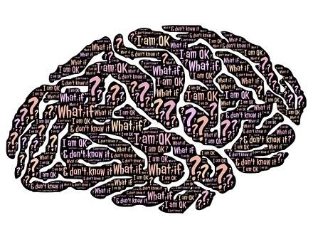 Brain, Mind, Cerebral, Meditation