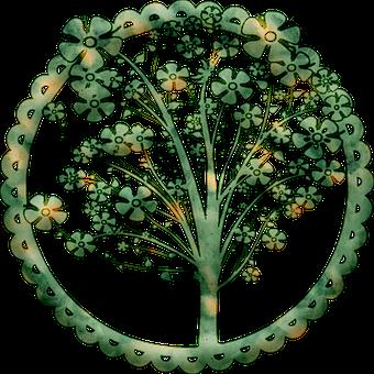 Tree, Tree Of Life, Frame, Spiritual