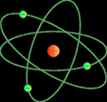 Atoms, Proton, Molecules, Atomic, Atom