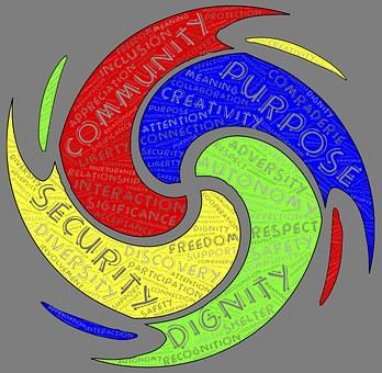 Life, Humanity, Civilization, Evolution
