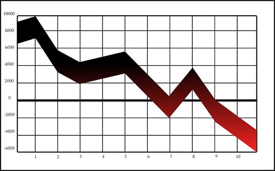 Graph, Chart, Stock, Down, Crash