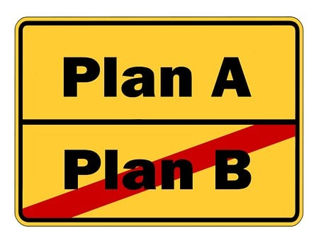 Town Sign, Plan, Success, Strategy, Business