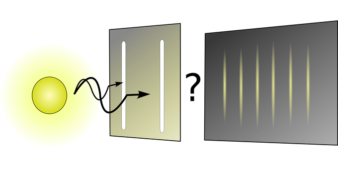 Scattering, Quantum Mechanics, Experiment, Physics