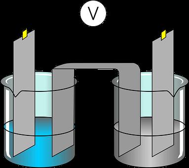 Experiment, Electro-chemical, Laboratory, Electrolyte
