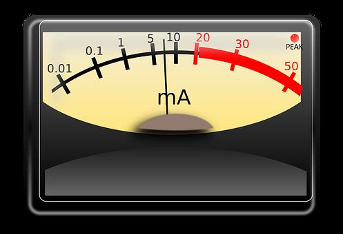 Ampere, Electronic, Ma, Measure