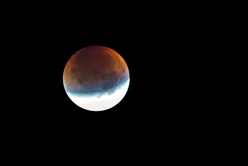 Lunar Eclipse, Natural Phenomenon Of, Sky Spectacle
