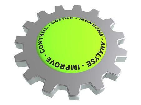 Control, Measure, Define, Analyse, Measurement