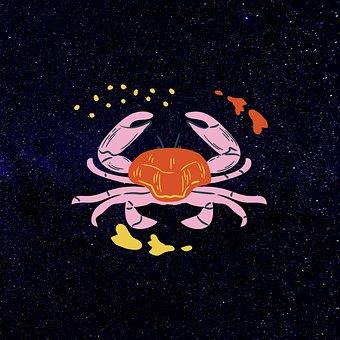 Cancer, Horoscope, Astrology, Symbol, Star, Sign
