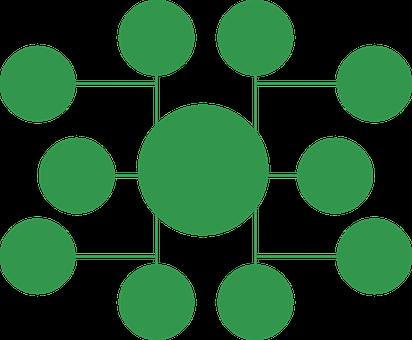 Chart, Illustration, Circle, Symbol, Sphere, Ball