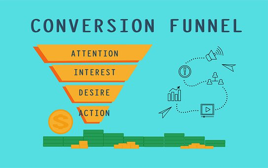 Conversion Funnel, Sales Process, Marketing Funnel
