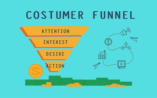 Costumer Funnel, Funnel, Marketing Steps