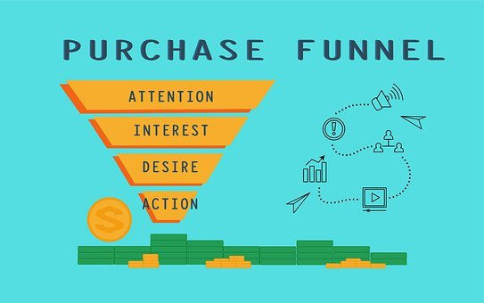 Purchase Funnel, Success, Business, Advertising