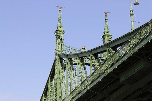Bridge, Franze Joseph, Budapest