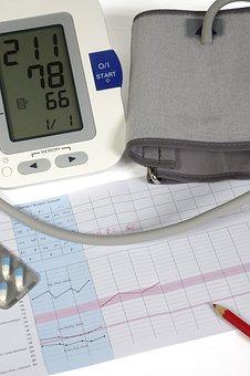 Sphygmomanometer, Blood Pressure Monitor