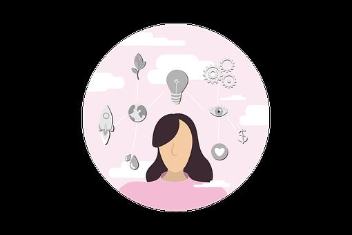 Mind Mapping, Icon, Thinking, Mind Map, Idea, Mindset
