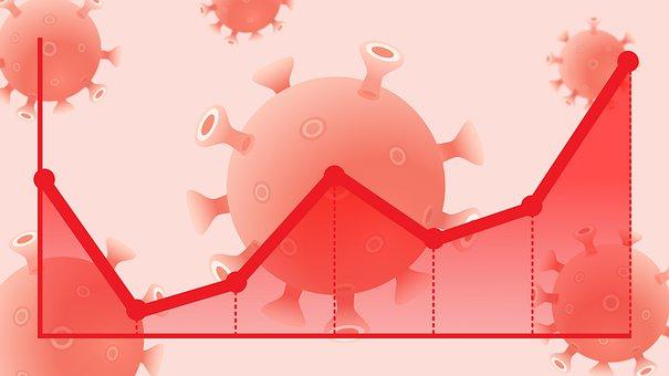 Virus, Icon, Chart, Idea, Concept, Coronavirus, Symbol