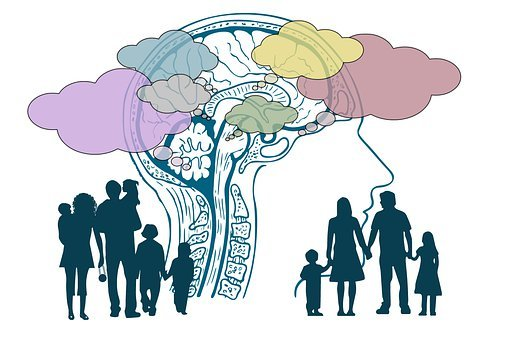 Brain, Head, Think, Family Planning, Balloons, Planning