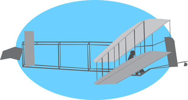 Airplane, Plane, Invention, Wright, Brothers, Invent