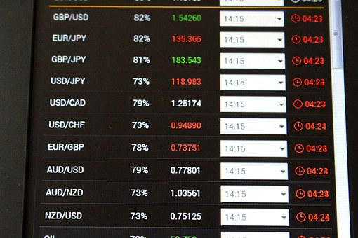 Courses, Stock Exchange, Forex, Currency Pairs