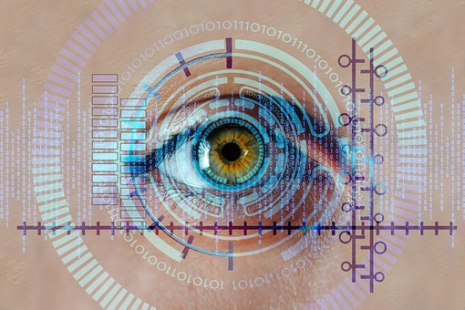 Eye, Iris, Biometrics, Face Detection, Security