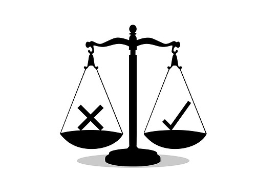 Balance, Ethics, Values, Right, Wrong, Moral, Core