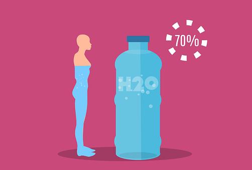Human Body, Water, Drink, Body, Hydration, Bottle